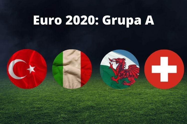Euro 2021 typy Grupa A